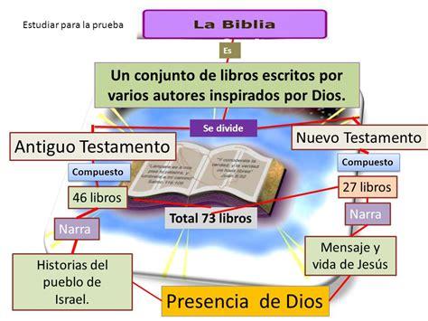 libro de parte de dios la biblia ppt video online descargar