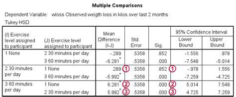 calculation design effect spss spss two way anova quick tutorial