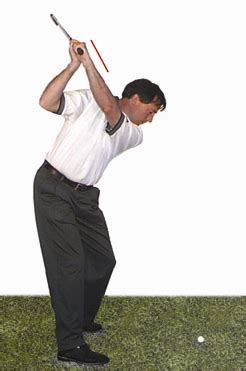 golf swing wrist cocking back swing claude leblanc
