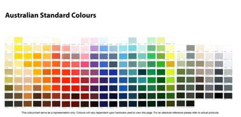 australian standards paint colours