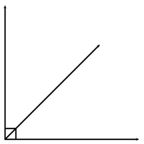 45 degree angle complementary angles 45 45 clipart etc