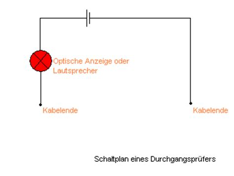 Räucheröfen Selber Bauen by Hei 223 Drahtschneider Neu Oder Gebraucht Seite 3
