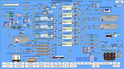 Home Design Software Electrical by Electrical Installations Inc Scada Automation