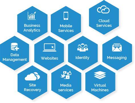 Microsoft Azure Newbury with Advoco Solutions
