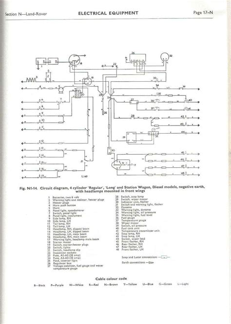 land rover series 3 wiring diagram diesel cars and
