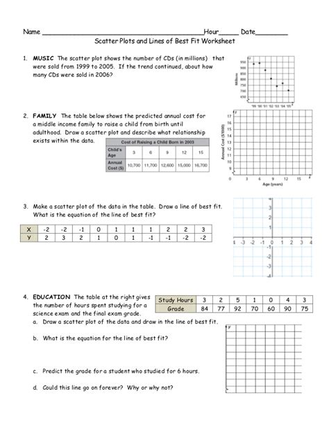 Scatter Plot And Line Of Best Fit Worksheet 6 7 scatter plots and line of best fit