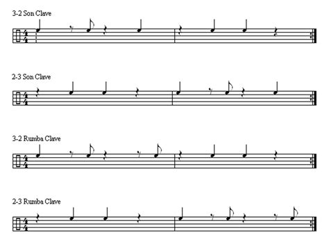 drum clave pattern clave and bells