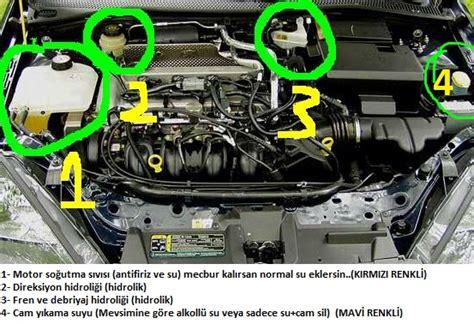 Karburator Rxking By Classic Mart getz motor suyunu nerden koyacag箟m hyundai forum forum