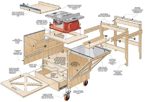table saw woodworking plans table saw workstation woodsmith plans