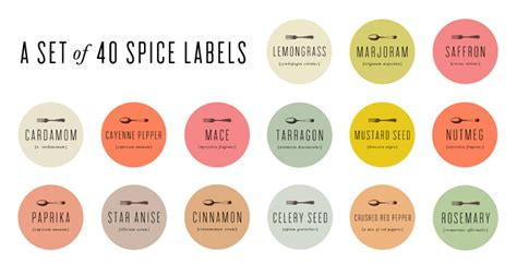 printable spice jar labels round download now editable spice labels