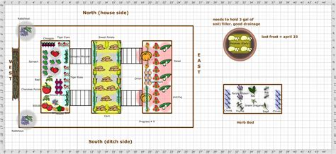 garden plans for zone 7 garden plan