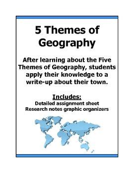 5 themes of geography brainpop community clipart human environment interaction pencil