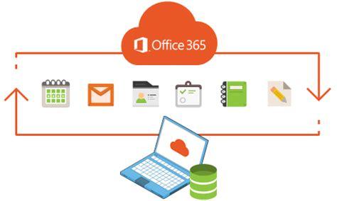 Lisensi Microsoft Exchange microsoft azure 3 layanan dasar cloud computing