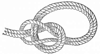 knot boat definition knot definition etymology and usage exles and