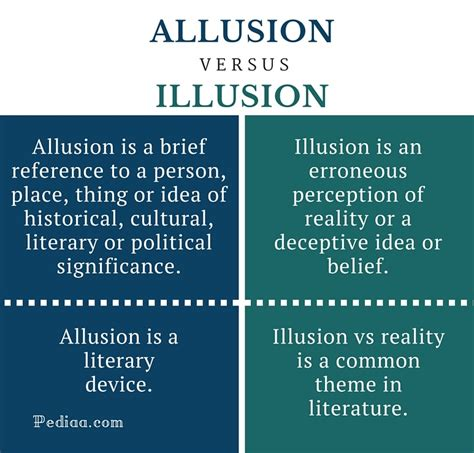 themes in contemporary literature difference between allusion and illusion