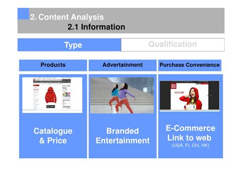 piwi fr top colors analysis content analysis uniqlock