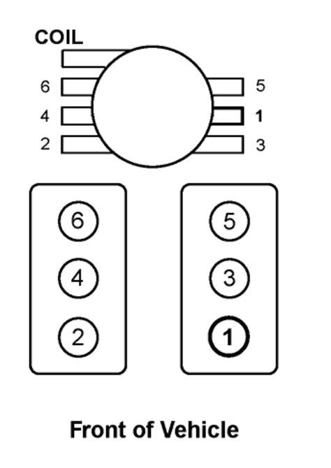 diagram  chevrolet blazer wiring diagram full