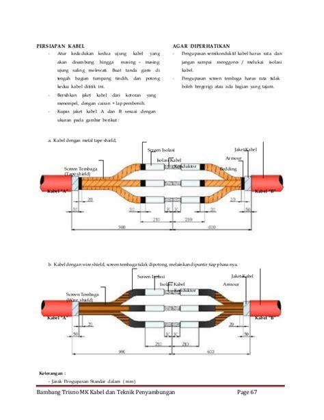 Penjepit Kabel kabel