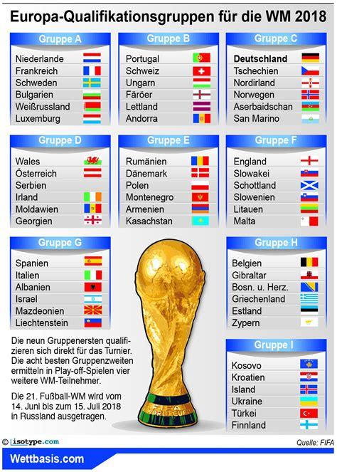 wm qualifikation europa spielpaarungen tabelle und