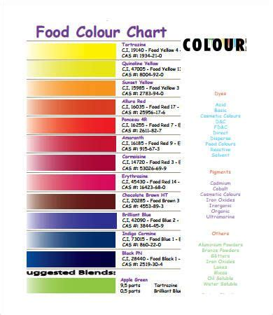 food color chart 96 best food coloring charts other colors images on