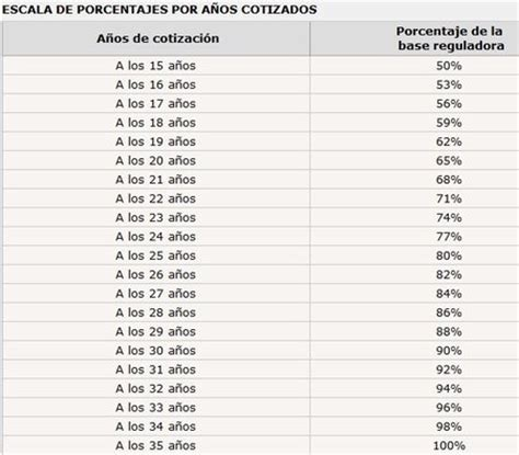 se reforma la jubilacion en argentina 191 c 243 mo se calcula la pensi 243 n de jubilaci 243 n