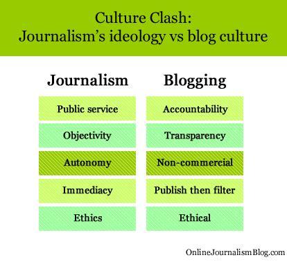 blogger vs journalist culture clash journalism s ideology vs blog culture