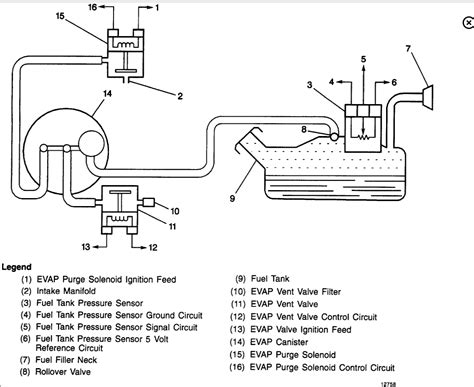 1996 chevy 5 7 ltr engine fuel system diagram wiring