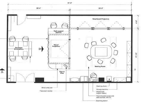 General Physical Layout Of Work Space | physical layout