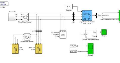 unbalanced induction generator 28 images implementation of self excited induction generator