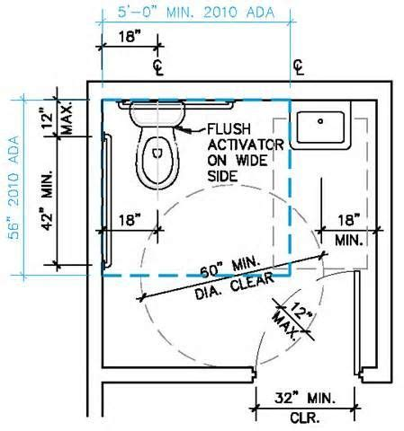 kitchen layout ada ada compliance bathroom 2015 dimensions bing images