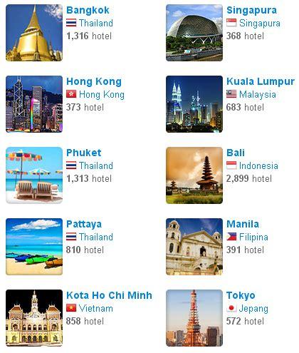 agoda adalah cara menyewa hotel secara online di seluruh dunia via
