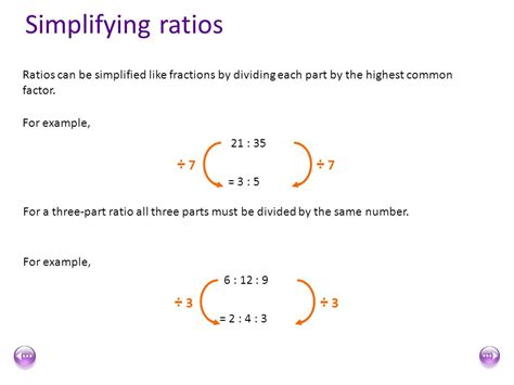 diagram to show ratios ratio ppt