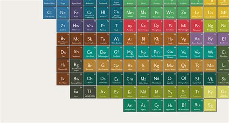 heavy metals periodic table infographic of the day the periodic table of heavy met