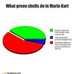 Funny Mario Memes - funny mario kart memes google search gamer girl