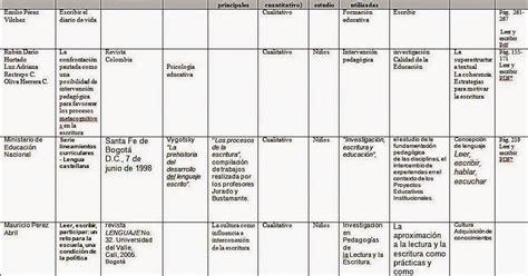 cuadro comparativo leyes de educacion en argentina fabiola goches cuadro comparativo de fuentes bibliogr 225 ficas