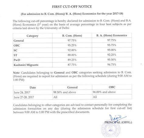 Delhi School Of Economics Mba Cut 2016 by Srcc Cut 2017 Shri Ram College Of Commerce Cut