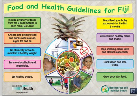 Food Pantry Guidelines by Dietary Guidelines Around The World The Dietitian S Pantry