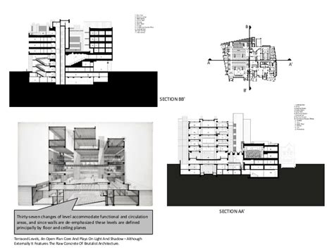 Drafting Light Yale Art Architecture Building Case Study