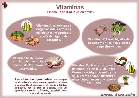 libro vitamina c1 curso de vitaminasliposolules nuestro blog de cocina