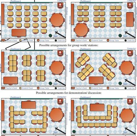 Ways To Arrange Desks In A Classroom by How To Arrange Your Desks In The Middle School Classroom