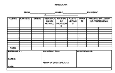 ordenes de requisicion logistica empresarial 432512 sena bucaramanga marzo 2013