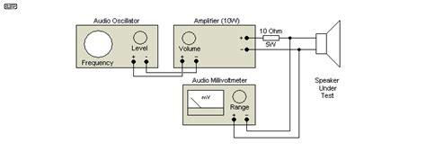 crossover design residual effect passive crossover network design