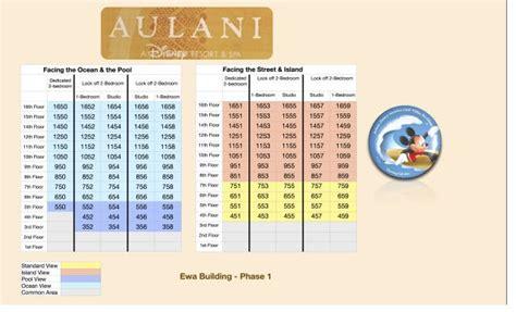 aulani hotel room layout aulanichartspage1 jpg 639 215 388 pixels aulani disney