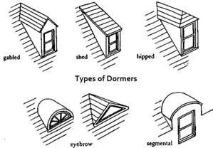Dormer Definition 5 Types Of Dormers The Craftsman