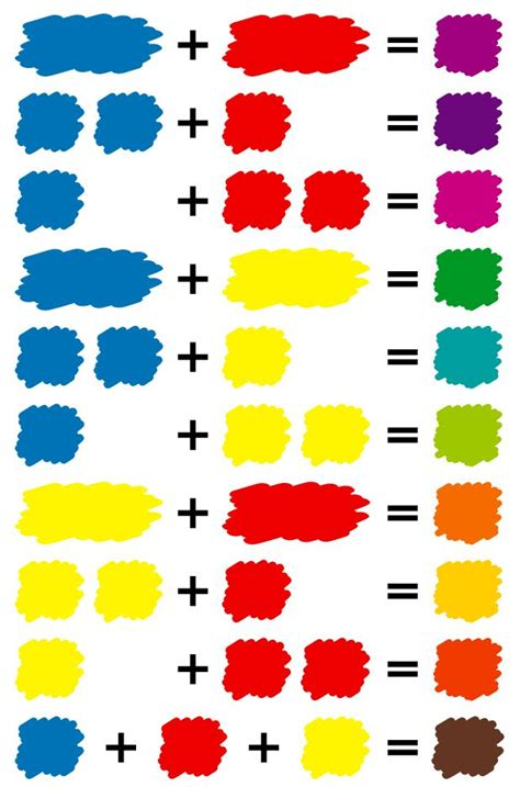 mixing colors to make other colors three colors of yellow and and blue color mixing