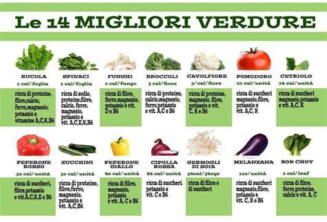 tabelle alimenti inran tabella benefici spezie cerca con vita sana