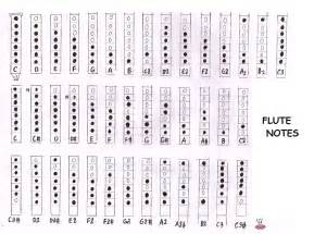 Flute notes chart