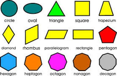 shape or pattern definition shapes in our environment primrose hill primary school