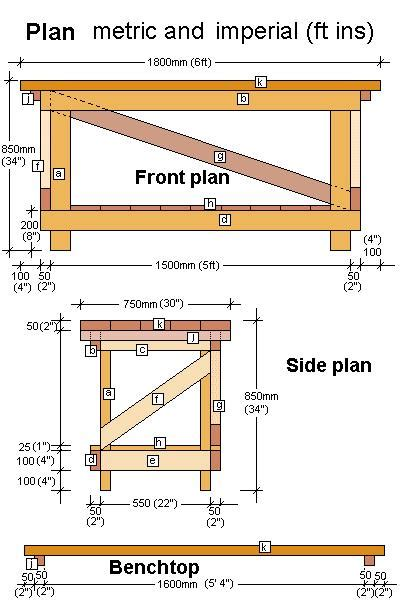 woodworking bench dimensions woodworking bench plans diy printable furniture templates