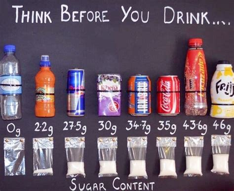 energy drink sugar content on quot visualise the sugar
